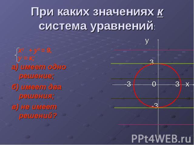 При каких значениях к система уравнений: а) имеет одно решение; б) имеет два решения; в) не имеет решений?