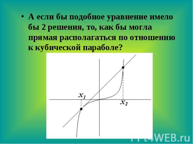 А если бы подобное уравнение имело бы 2 решения, то, как бы могла прямая располагаться по отношению к кубической параболе?