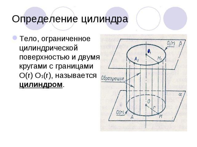Тело, ограниченное цилиндрической поверхностью и двумя кругами с границами O(r) O1(r), называется цилиндром. Тело, ограниченное цилиндрической поверхностью и двумя кругами с границами O(r) O1(r), называется цилиндром.
