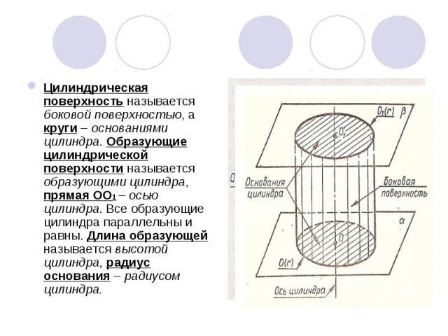 Цилиндрическая поверхность называется боковой поверхностью, а круги – основаниями цилиндра. Образующие цилиндрической поверхности называется образующими цилиндра, прямая ОО1 – осью цилиндра. Все образующие цилиндра параллельны и равны. Длина образую…