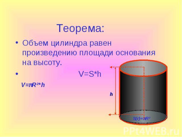 Объем цилиндра равен произведению площади основания на высоту. Объем цилиндра равен произведению площади основания на высоту. V=S*h