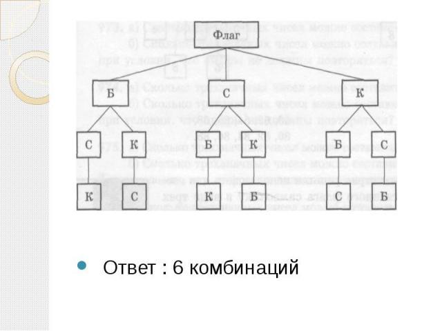 Ответ : 6 комбинаций Ответ : 6 комбинаций