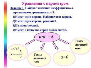 Уравнения с параметром. Задание 1. Найдите значение коэффициента а, при котором