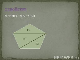 S(F)=S(F1)+S(F2)+S(F3) S(F)=S(F1)+S(F2)+S(F3)