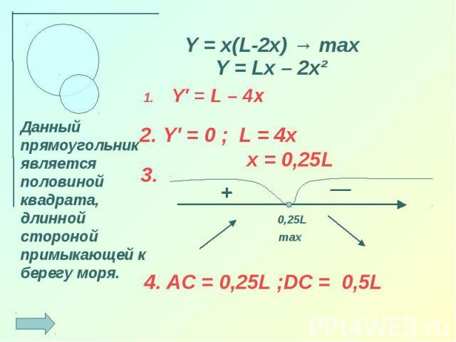 Y′ = L – 4x Y′ = L – 4x
