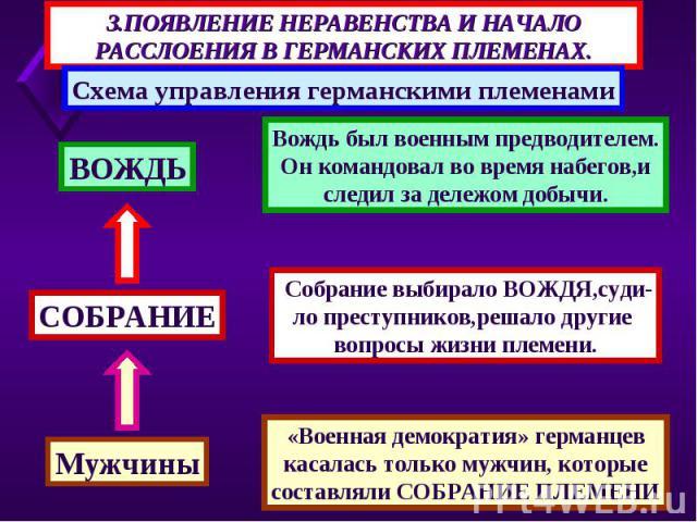 3.ПОЯВЛЕНИЕ НЕРАВЕНСТВА И НАЧАЛО РАССЛОЕНИЯ В ГЕРМАНСКИХ ПЛЕМЕНАХ.