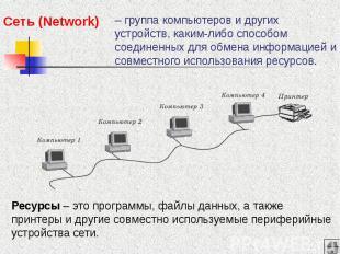 Сеть (Network)