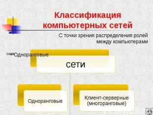 Классификация компьютерных сетей