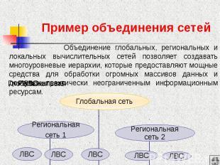 Пример объединения сетей