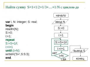 Найти сумму S=1+1/2+1/3+…+1/N с циклом-до