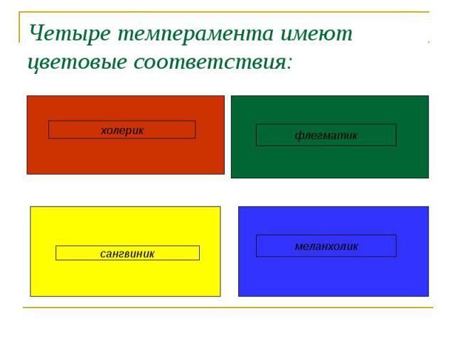 Четыре темперамента имеют цветовые соответствия: