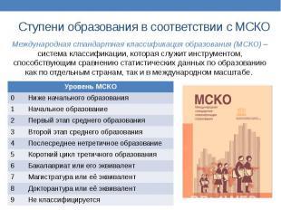 Ступени образования в соответствии с МСКО Международная стандартная классификаци