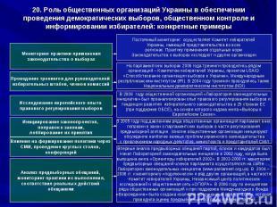 20. Роль общественных организаций Украины в обеспечении проведения демократическ