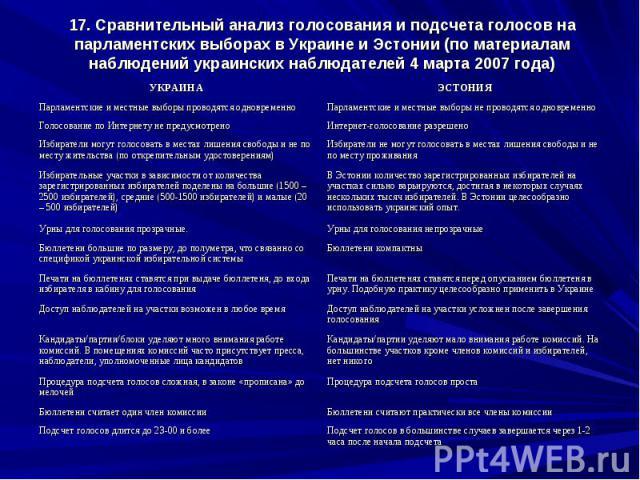 17. Сравнительный анализ голосования и подсчета голосов на парламентских выборах в Украине и Эстонии (по материалам наблюдений украинских наблюдателей 4 марта 2007 года)