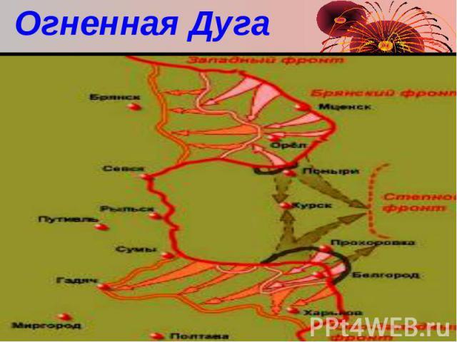Огненная Дуга В январе Красная Армия начала наступление под Ленинградом, и 18 января войска Ленинградского и Волховского фронтов сумели частично прорвать блокаду города. В феврале началось освобождение Донбасса. Воронежский фронт разгромил 3 немецки…