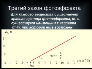 Третий закон фотоэффекта Для каждого вещества существует красная граница фотоэфф