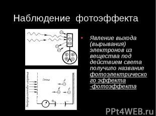 Наблюдение фотоэффекта Явление выхода (вырывания) электронов из вещества под дей