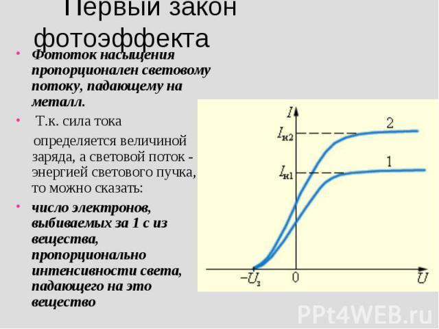Первый закон фотоэффекта Фототок насыщения пропорционален световому потоку, падающему на металл. Т.к. сила тока определяется величиной заряда, а световой поток - энергией светового пучка, то можно сказать: число электронов, выбиваемых за 1 с из веще…