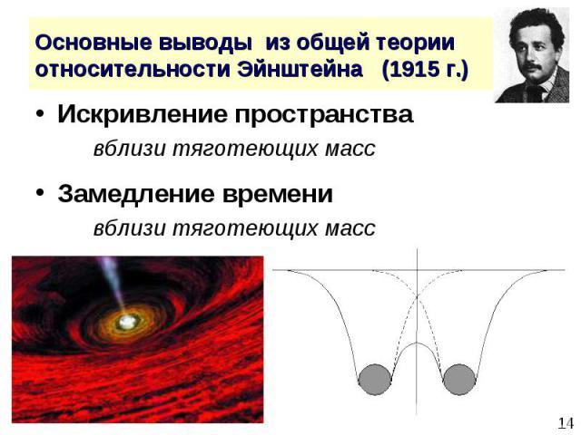 Искривление пространства Искривление пространства вблизи тяготеющих масс Замедление времени вблизи тяготеющих масс