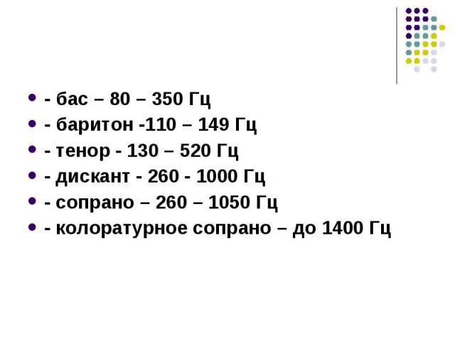 - бас – 80 – 350 Гц - бас – 80 – 350 Гц - баритон -110 – 149 Гц - тенор - 130 – 520 Гц - дискант - 260 - 1000 Гц - сопрано – 260 – 1050 Гц - колоратурное сопрано – до 1400 Гц