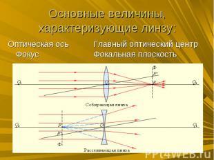 Основные величины, характеризующие линзу: Оптическая ось Главный оптический цент