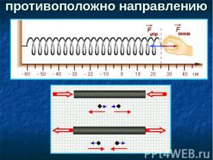 Направление силы упругости: противоположно направлению перемещения частиц при де