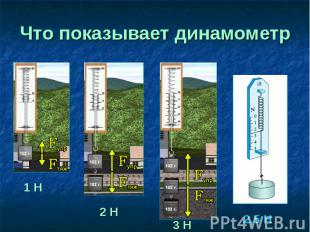 Что показывает динамометр