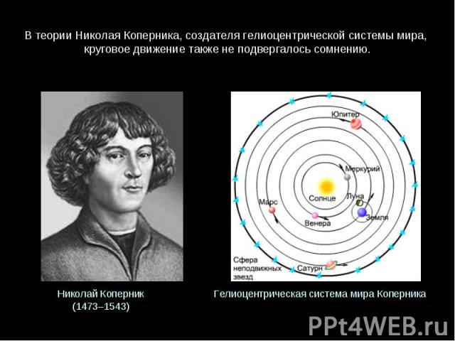В теории Николая Коперника, создателя гелиоцентрической системы мира, круговое движение также не подвергалось сомнению.