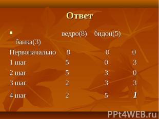 ведро(8) бидон(5) банка(3) ведро(8) бидон(5) банка(3) Первоначально 8 0 0 1 шаг