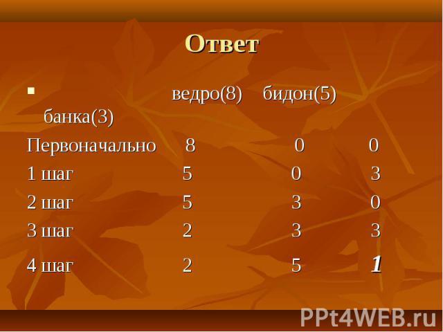 ведро(8) бидон(5) банка(3) ведро(8) бидон(5) банка(3) Первоначально 8 0 0 1 шаг 5 0 3 2 шаг 5 3 0 3 шаг 2 3 3 4 шаг 2 5 1