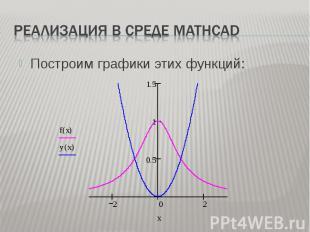 Построим графики этих функций: Построим графики этих функций: