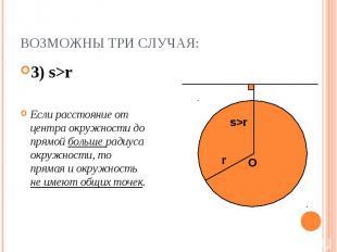 3) s>r 3) s>r Если расстояние от центра окружности до прямой больше радиус