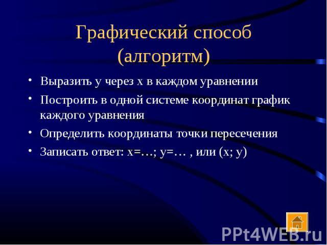 Выразить у через х в каждом уравнении Выразить у через х в каждом уравнении Построить в одной системе координат график каждого уравнения Определить координаты точки пересечения Записать ответ: х=…; у=… , или (х; у)
