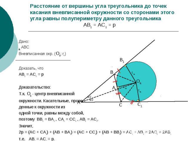 Расстояние от вершины угла треугольника до точек касания вневписанной окружности со сторонами этого угла равны полупериметру данного треугольника АВ1 = АС1 = p Дано: АВС Вневписанная окр. (Оа; ra ) Доказать, что АВ1 = АС1 = p Доказательство: Т.к. Оа…