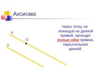 Аксиома Через точку, не лежащую на данной прямой, проходит только одна прямая, п
