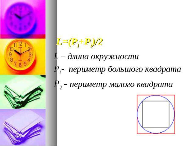 L=(Р1+Р2)/2 L=(Р1+Р2)/2 L – длина окружности Р1 - периметр большого квадрата Р2 - периметр малого квадрата