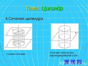 4.Сечения цилиндра 4.Сечения цилиндра