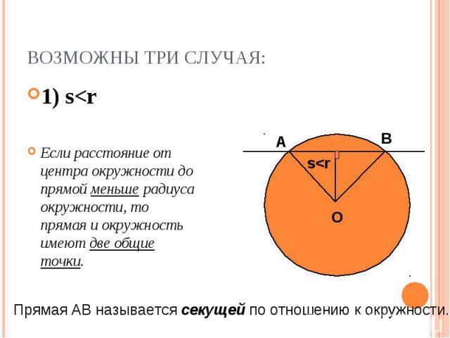 1) s<r 1) s<r Если расстояние от центра окружности до прямой меньше радиуса окружности, то прямая и окружность имеют две общие точки.