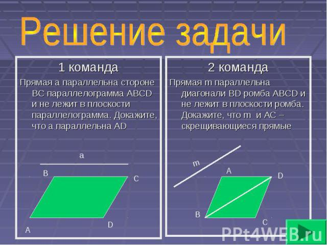 1 команда 1 команда Прямая а параллельна стороне ВС параллелограмма ABCD и не лежит в плоскости параллелограмма. Докажите, что а параллельна AD