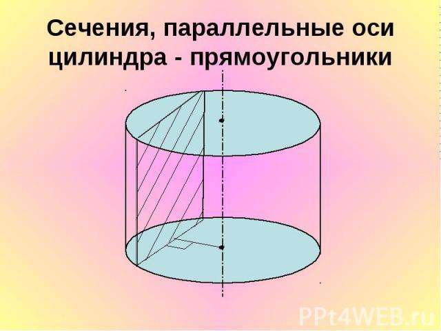 Сечения, параллельные оси цилиндра - прямоугольники