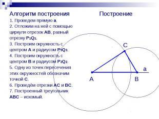 Алгоритм построения Алгоритм построения 1. Проведем прямую а. 2. Отложим на ней