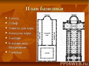 План базилики 1-вход 2-Неф 3-место для хора 4-вход на хоры 5-алтарь 6-алтарь под