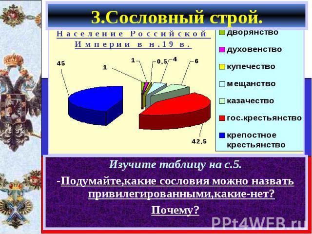 Характерной чертой российского общество было сохранение разветвленного сослов-ного строя.Основными сословиями Рос-сийской империи были: Характерной чертой российского общество было сохранение разветвленного сослов-ного строя.Основными сословиями Рос…