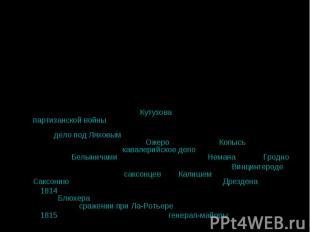 фортификационные укрепления, за пять дней до великого сражения, Денис Васильевич