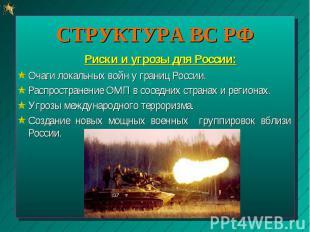 Риски и угрозы для России: Риски и угрозы для России: Очаги локальных войн у гра