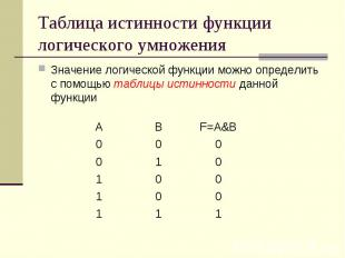 Таблица истинности функции логического умножения Значение логической функции мож