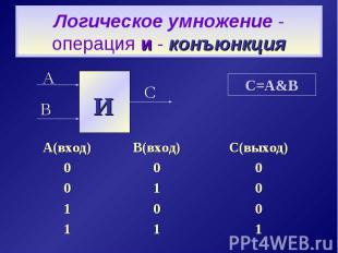 Логическое умножение - операция и - конъюнкция