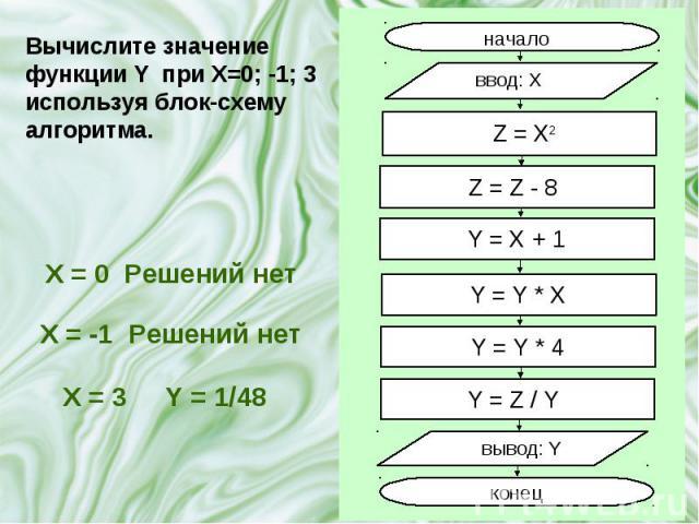 Вычислите значение функции Y при X=0; -1; 3 используя блок-схему алгоритма. Вычислите значение функции Y при X=0; -1; 3 используя блок-схему алгоритма.