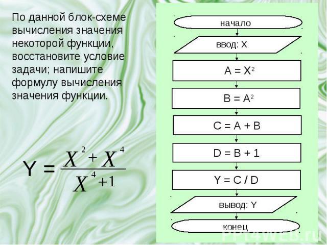 По данной блок-схеме вычисления значения некоторой функции, восстановите условие задачи; напишите формулу вычисления значения функции. По данной блок-схеме вычисления значения некоторой функции, восстановите условие задачи; напишите формулу вычислен…