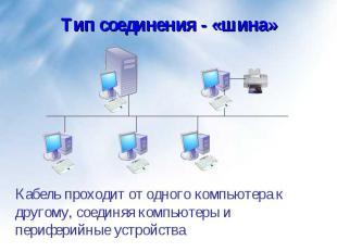 Кабель проходит от одного компьютера к другому, соединяя компьютеры и периферийн